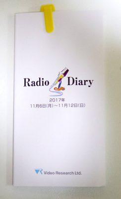 ビデオリサーチ社 ラジオ個人聴取率調査